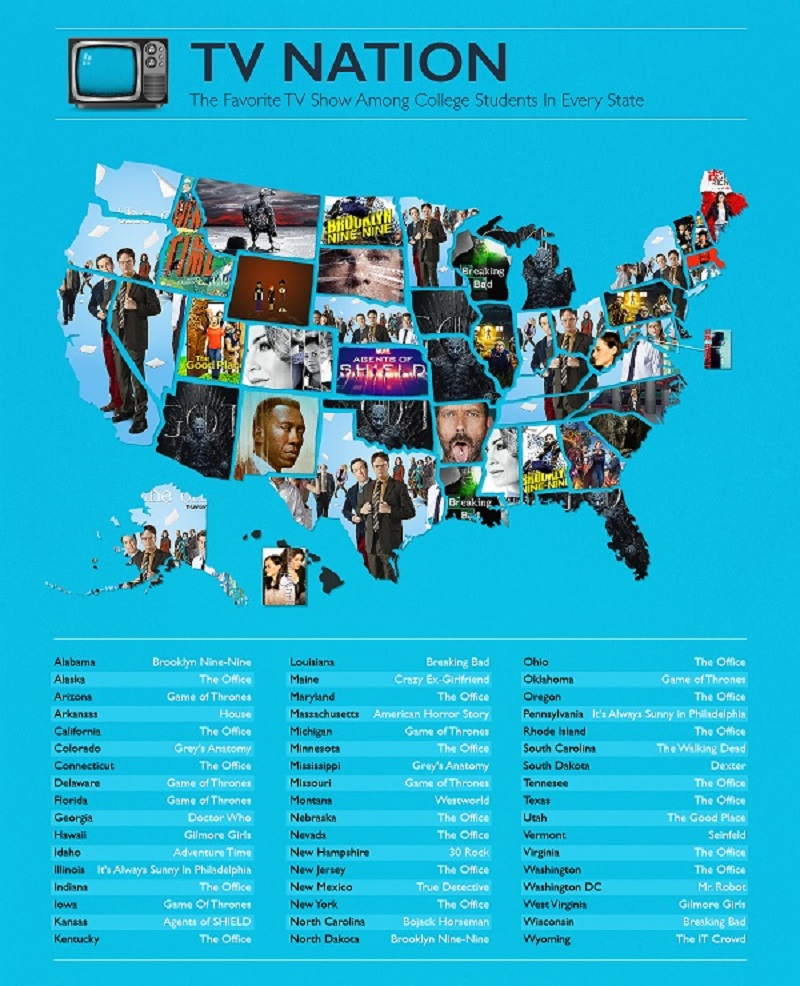 Favorite Tv Shows by State